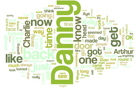 Hogmanay Wordle Quiz
